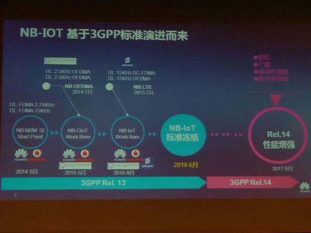 决胜物联网市场,华为中兴NB-IoT芯片今年上半年正式商用!