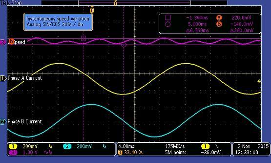 图11:模拟电流驱动电机运行测量。 接着,在相同设置和试验条件下,用市面上通用的双极步进驱动器来驱动电机,采用传统的峰值电流控制和使用外部检测电阻器。该驱动器电流增大时采用慢衰减模式,电流减小采用混合衰减模式。 混合衰减模式的阈值设置尽量优化,使得慢衰模式工作时间尽可能长,同时当电流幅值减小到零时能一直保证跟踪所期望的理想波形。这样可以尽可能的减小PWM电流纹波,也就是尽量减小速度的变化量。 如图12所示,采用这种传统步进驱动芯片,速度的变化是模拟正弦和余弦波电流驱动的三倍。这意味着电机噪声,振动,以及