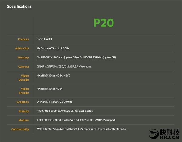 联发科发布Helio P25 魅族又该出新品了