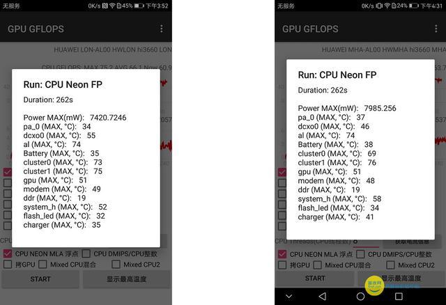 华为Mate9 Pro和Mate9对比评测:同是麒麟960 谁发挥更出色?