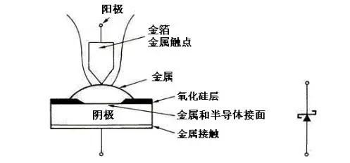 困扰肖特基半导体50余年的难题 或将被石墨烯破解