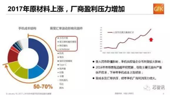 """从四个方面解析国产手机""""涨价潮""""背后的力量"""