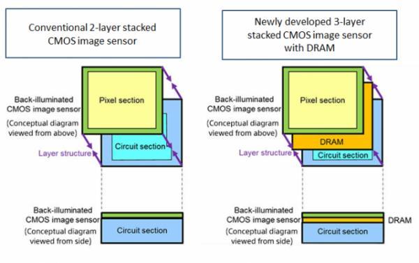 【早报】三星SDI回应工厂起火/英特尔重启亚利桑那工厂/AMD Ryzen处理器不支持Windows 7