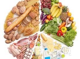 2016年食品安全政策盘点及对分析仪器行业影响分析