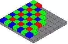 深度解析:移动机器人的几种视觉算法