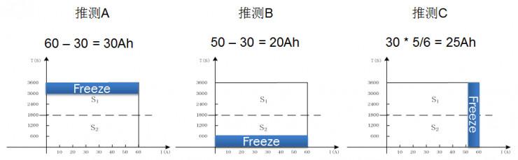 电路 电路图 电子 设计 素材 原理图 740_229