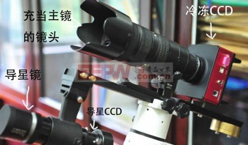 【干货】CCD工作原理与应用
