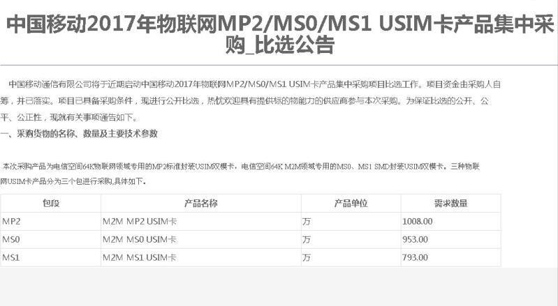 中国移动将采购2700余万张物联网USIM卡