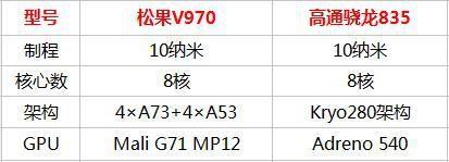 不等骁龙835了 传小米6将搭载松果处理器