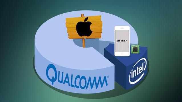 解读苹果与高通之间的专利授权费用之争