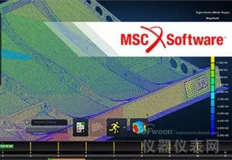 海克斯康并购MSC:是强强联合还是资本游戏?