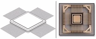 【干货】一文了解40种常用的芯片封装技术