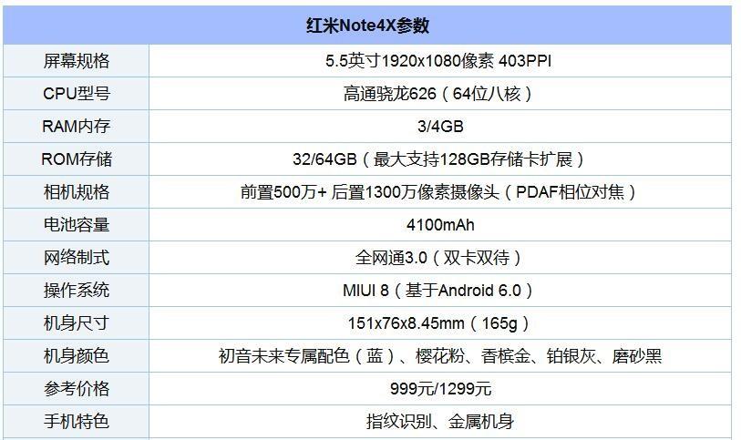 """""""X""""是怎样的升级?红米Note4和4X参数对比"""