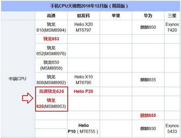 三星C7 Pro评测:C7 Pro怎么样?三星C7 Pro和
