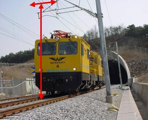 激光传感器快速测量在超高检测系统中的应用