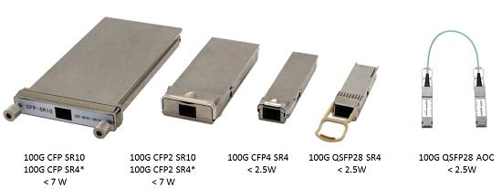 易飞扬提供全线100G VCSEL光模块