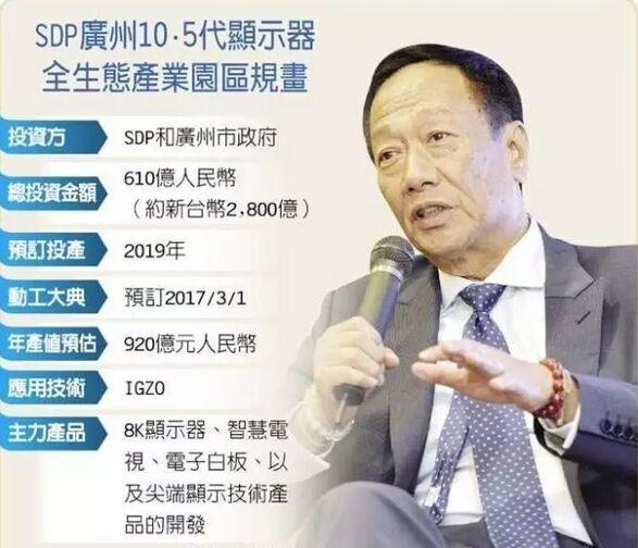 鸿海广州10.5代厂动工已箭在弦上