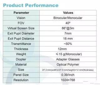 硅基OLED完胜 国内公司量产全球最轻双目AR光学模组