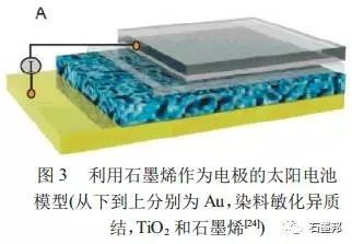 深度:石墨烯的储能特性及其前景展望