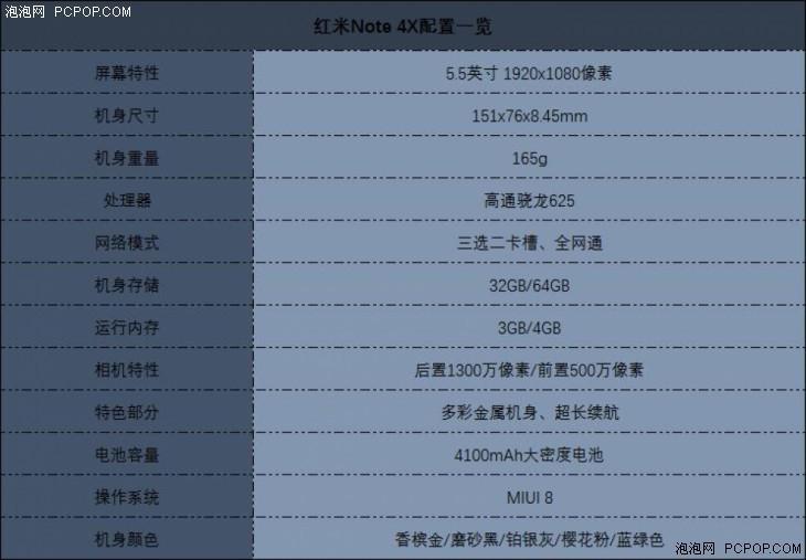 """红米Note 4X评测:骁龙625加身 不与红米Note 4""""手足相残"""""""