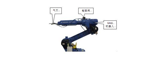 工业机器人上下料应用介绍