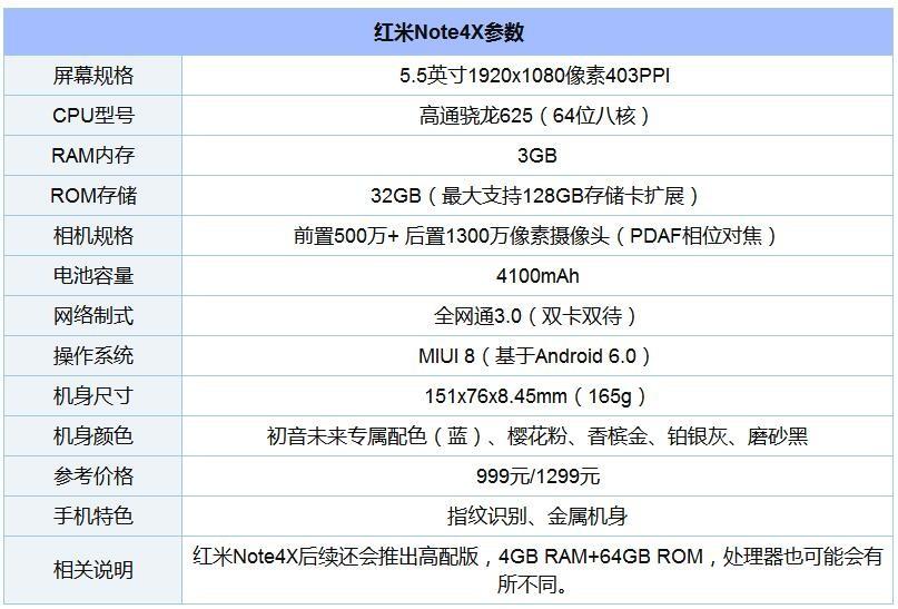 红米Note4X评测:体验提升 综合性能却是不升反降?