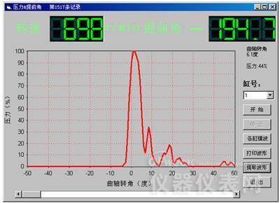基于虚拟仪器技术的柴油机智能故障诊断