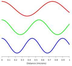 """""""摩尔定律""""接近物理极限 未来属于光子芯片?"""