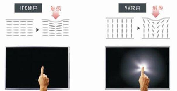 液晶面板中的高端货 IPS面板有啥优势?