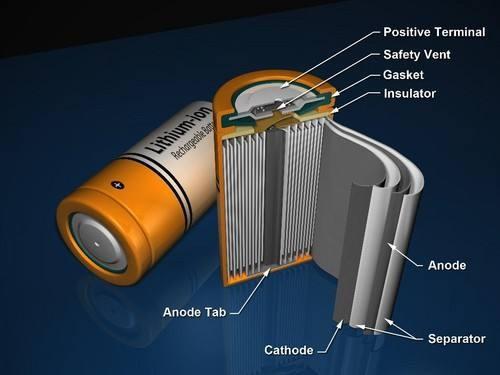 韩国利用硅废弃物制造锂电池材料