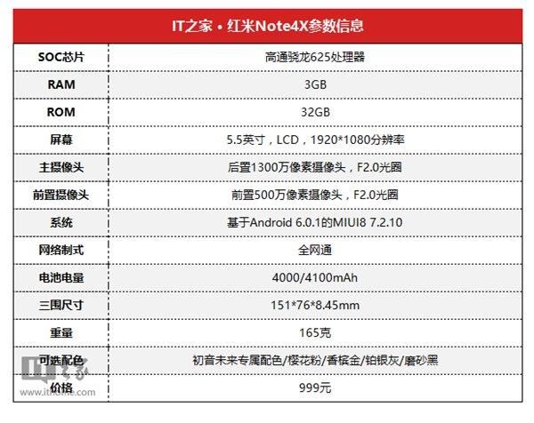 红米Note 4X评测:相比红米Note 4的小打小闹 4X更适合拿来过日子