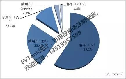 2016中国动力锂电池出货量八十强榜单