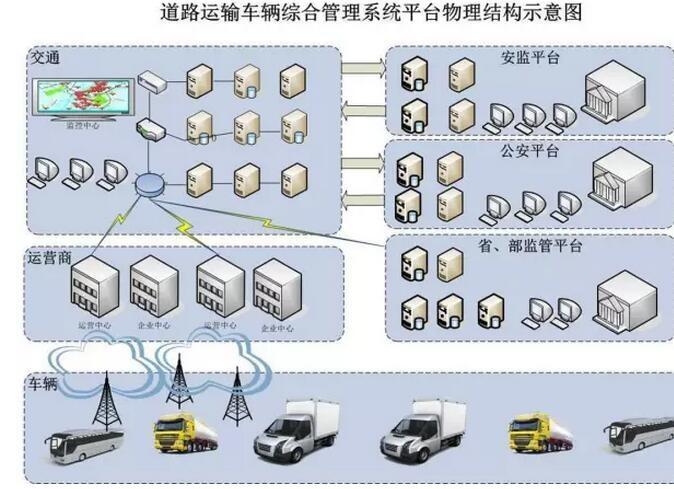 海康威视车载终端应用系统解决方案