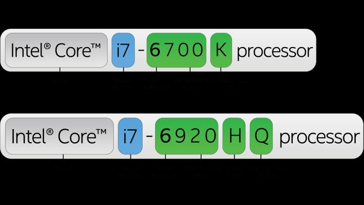 CPU型号繁多 如何分辨具体产品?