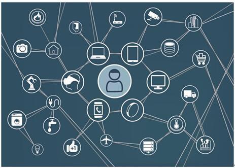 什么是窄带物联网