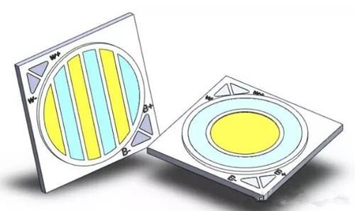 六款主流调光调色COB光源测试分解