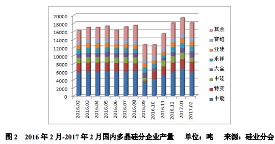 产价格_多晶硅价格涨势放缓 国内\