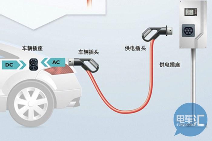 三,如何保护好充电器与电池