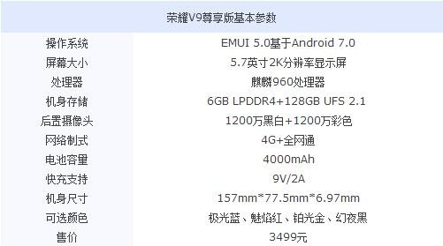 华为荣耀V9评测:时尚个性/性能强悍/价格真心不贵