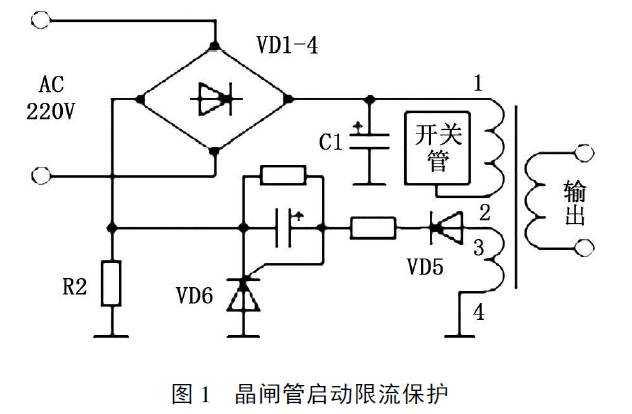 开关电源正常工作后, 开关电源变压器的1、2绕组上产生感应电压, 对C2 充电( 充电时间常数约等于R3C2) , 使VD6 导通, 整流电流不再经R2, 而是经VD6 的A、K 极返回整流桥VD1- 4 的负极. 也就是说, 在正常工作状态, VD6 将R2 短路, 防止R2产生功耗。R2 仅在开机瞬间起作用。 用晶闸管作启动限流保护安全可靠,但电路比较复杂些, 从电路成本和电路简捷等角度来说用温控电阻作启动限流保护, 它既经济又简单更安全可靠,如图3。 1.2 雷浪涌电流保护 电网输电线受到雷击或感