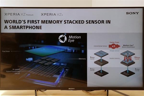 索尼再现黑科技:将DRAM集成到CMOS传感器