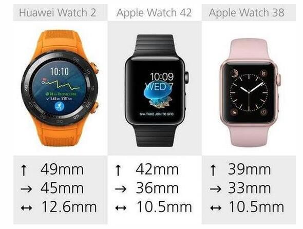 华为Watch 2与苹果 Series 2全面对比