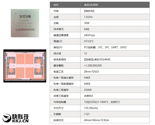 龙芯新版国产自主笔记本电脑:自主CPU+深度OS