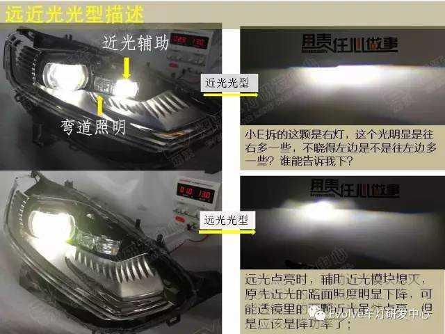 暴力拆解蒙迪欧LED前年夜灯 揭秘远近光灯组