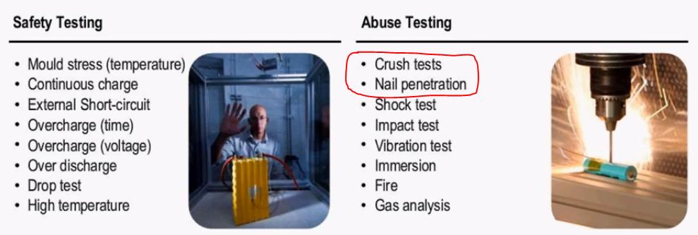 【干货】动力电池的安全测试图文解读