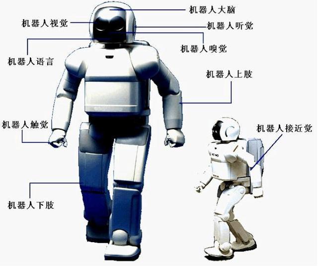 物联网智能家居与传感器技术应用