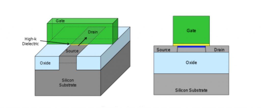 为啥说10nm芯片好 芯片制程工艺科普