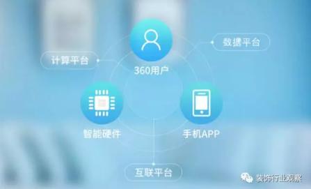 2017中国智能家居行业最新版图及发展趋势预测