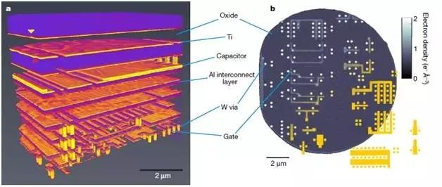 """芯片检测技术重大飞越 """"透明芯片""""时代不远了"""