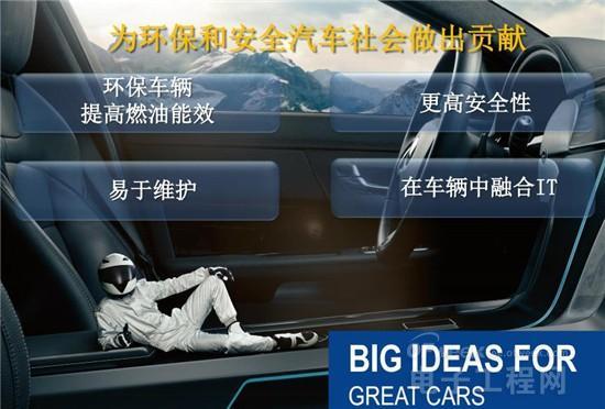瑞萨电子将深入拓展中国市场:汽车电子与通用电子是重头戏